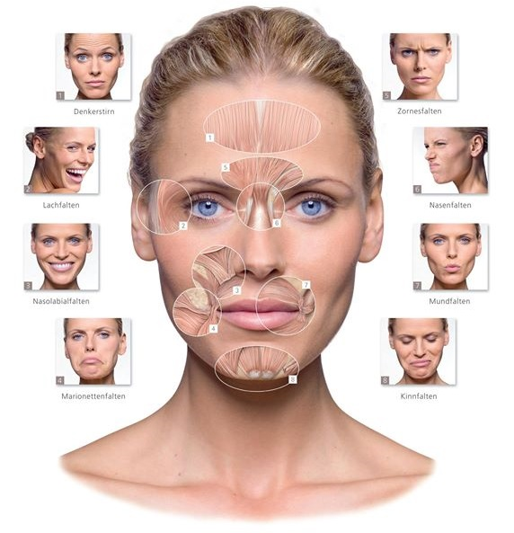 Jak-działa-Botox